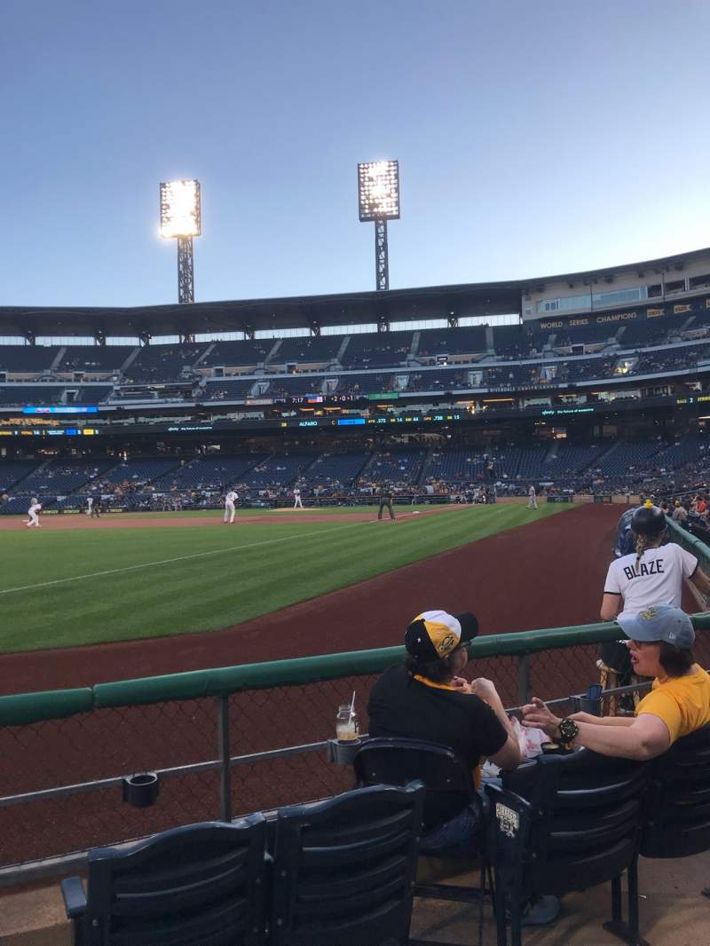 Seating view for PNC Park Section 30 Row D Seat 4