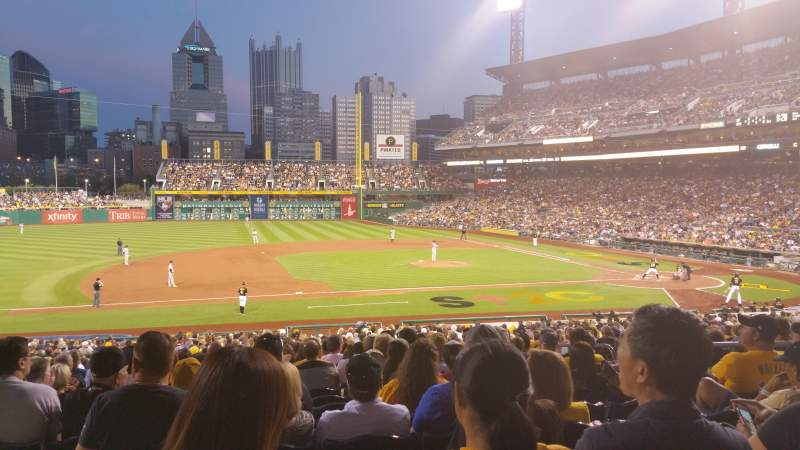 Seating view for PNC Park Section 124 Row x Seat 8