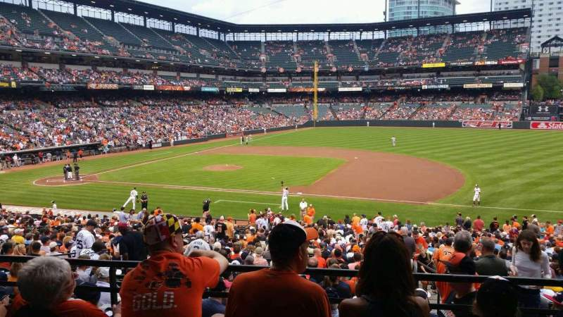Oriole Park At Camden Yards Section 17 Row 4 Seat 6