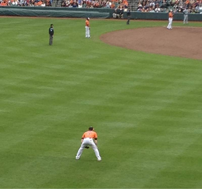 Seating view for Oriole Park at Camden Yards Section 81 Row 3 Seat 2