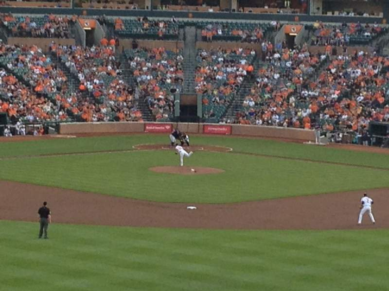Seating view for Oriole Park at Camden Yards Section CF Roof Deck Row 2 Seat 16