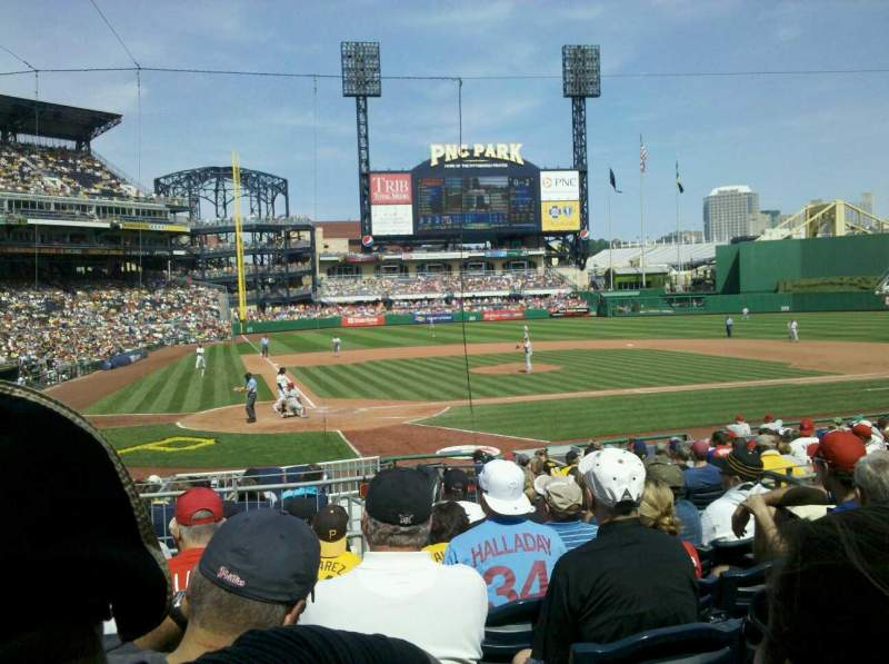 PNC Park, section: 114, row: H, seat: 8