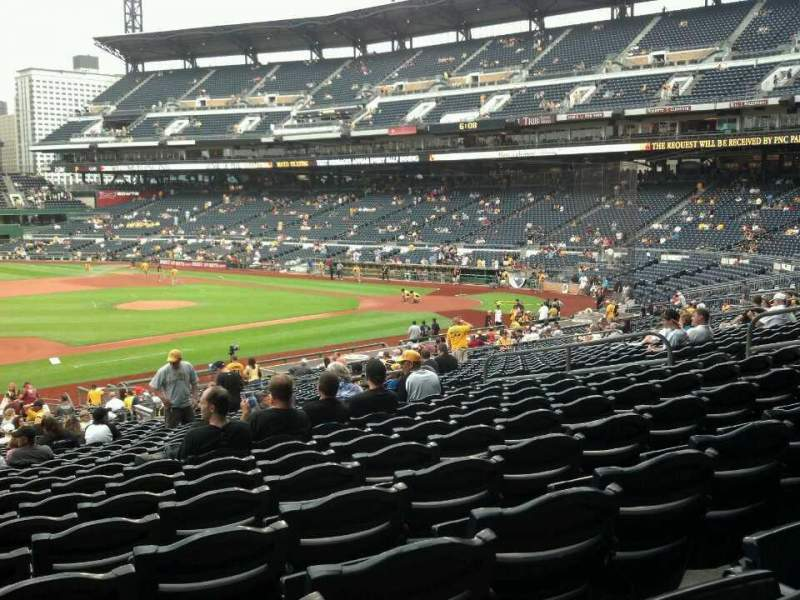 Seating view for PNC Park Section 125 Row Y Seat 16