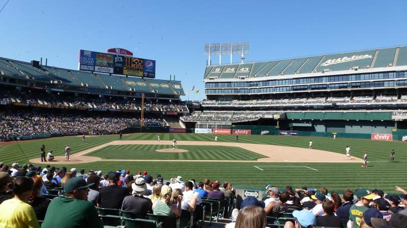 Seating view for Oakland Alameda Coliseum Section 113 Row 19