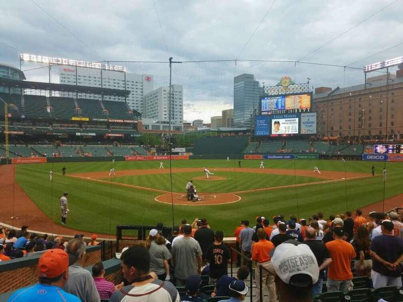Seating view for Oriole Park at Camden Yards Section 36 Row 15 Seat 2
