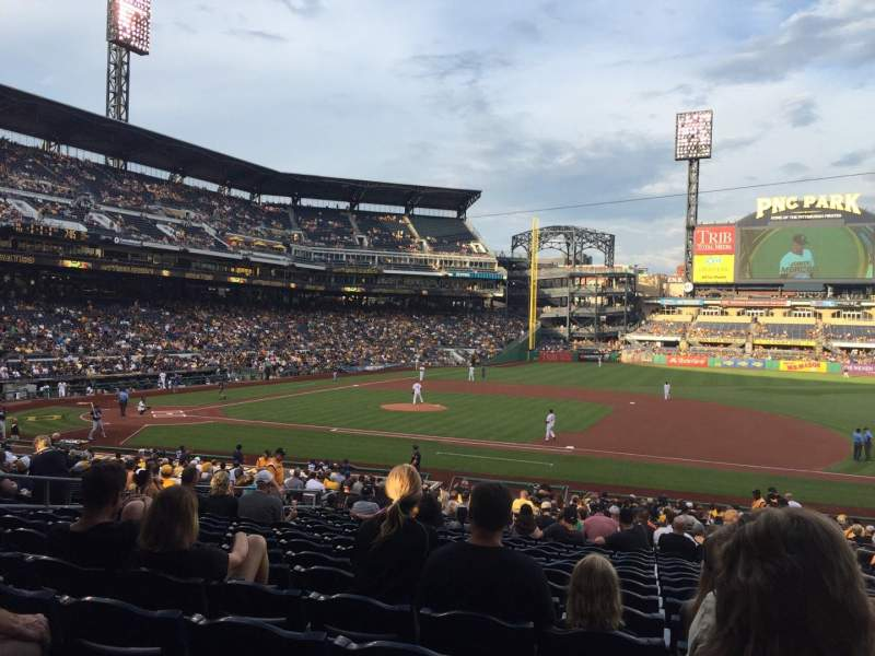 Seating view for PNC Park Section 109 Row V Seat 4