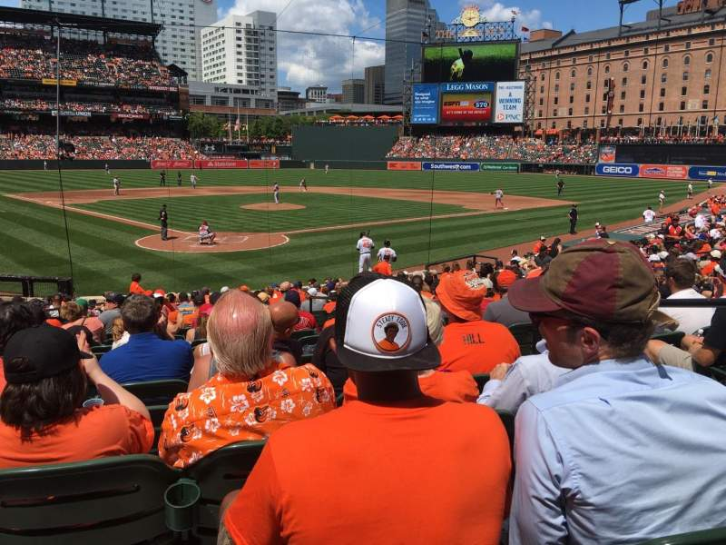 Seating view for Oriole Park at Camden Yards Section 34 Row 21 Seat 4