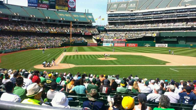 Seating view for Oakland Alameda Coliseum Section 114 Row 21 Seat 8