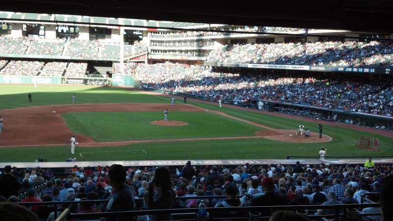 Seating view for Progressive Field Section 262 Row E Seat 17