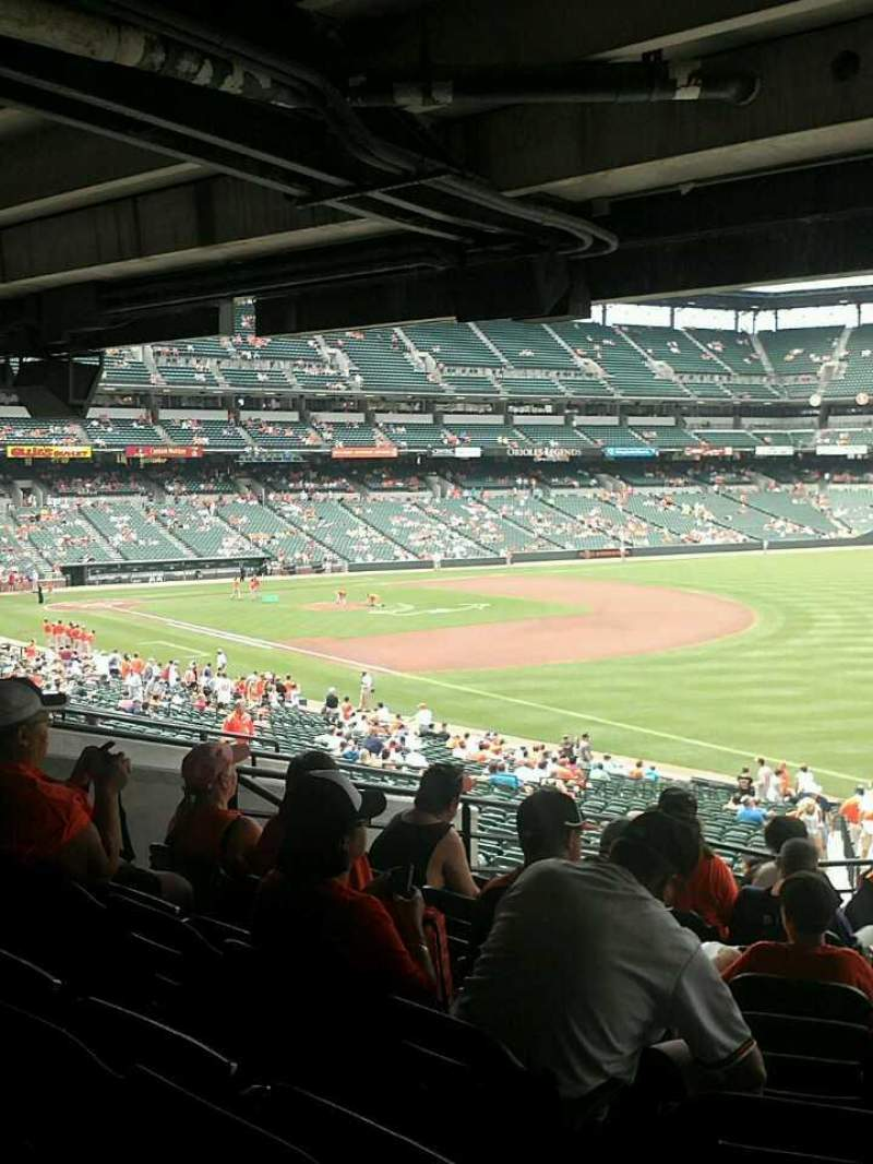 Oriole Park At Camden Yards Section 9 Row 13 Seat 10 11