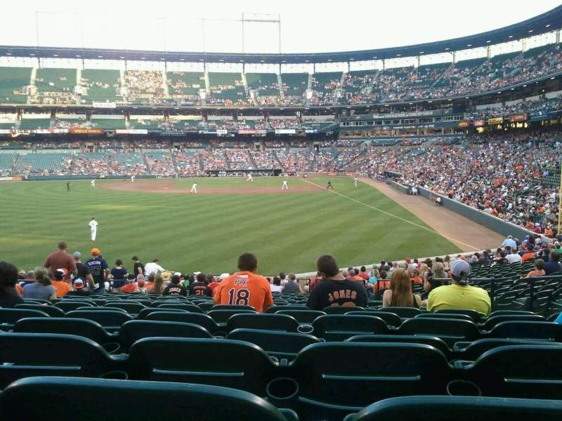 Seating view for Oriole Park at Camden Yards Section 78 Row EAL Seat 7
