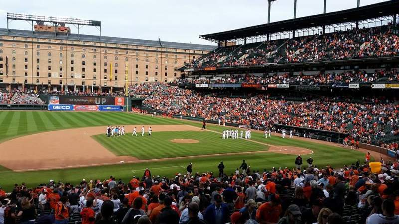 Seating view for Oriole Park at Camden Yards Section 55 Row 3 Seat 2