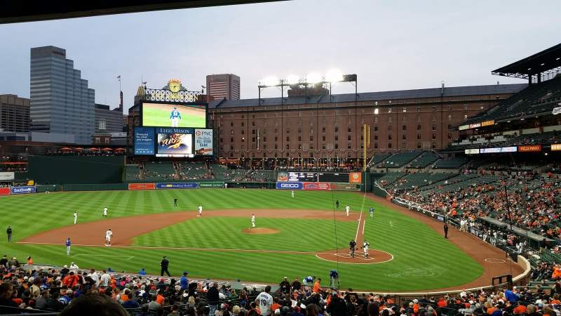 Seating view for Oriole Park at Camden Yards Section 45 Row 6 Seat 10