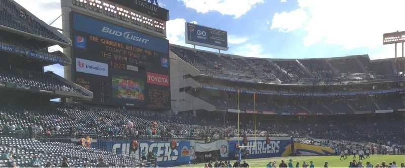 SDCCU Stadium, section: F4, row: 12, seat: 1