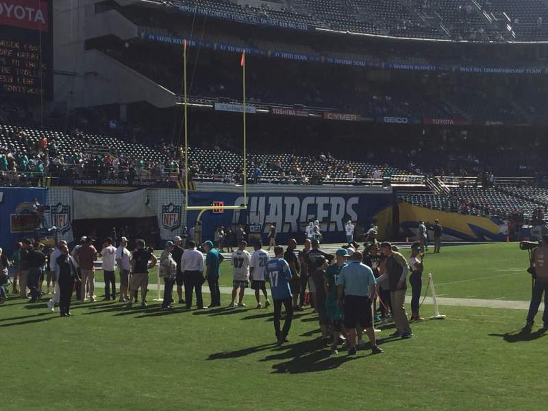 Qualcomm Stadium Home Of San Diego Chargers San Diego