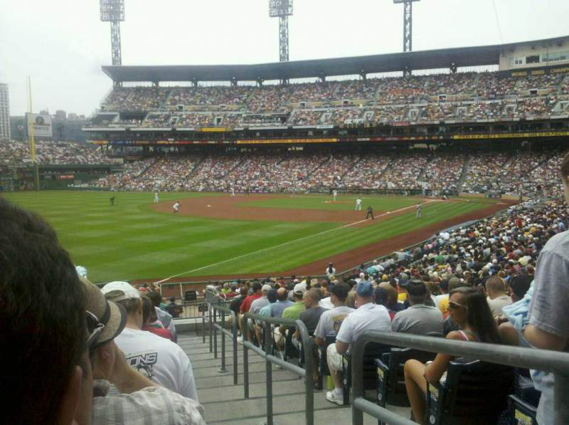 Seating view for PNC Park Section 131 Row r Seat 1