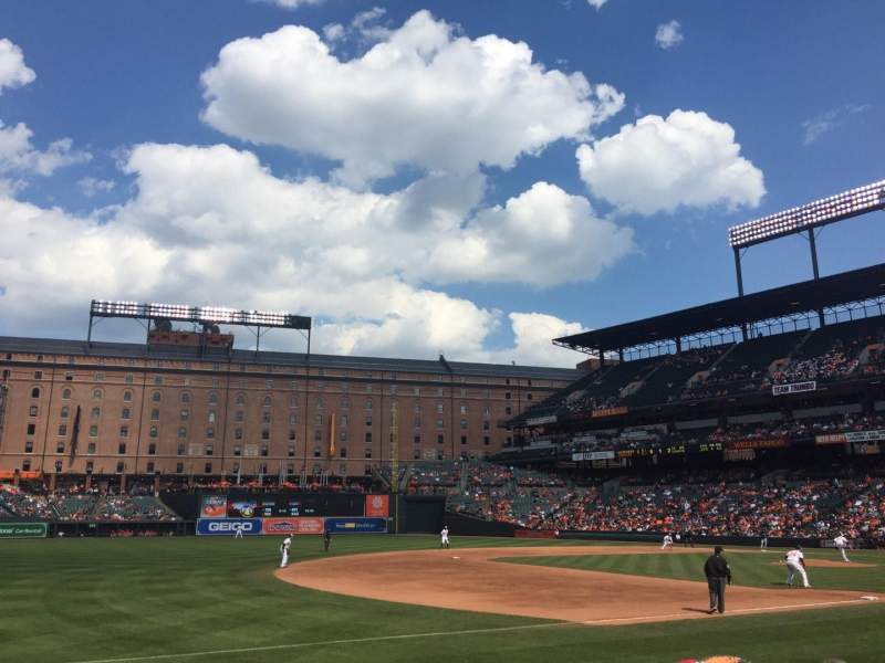 Seating view for Oriole Park at Camden Yards Section 60 Row 7 Seat 5