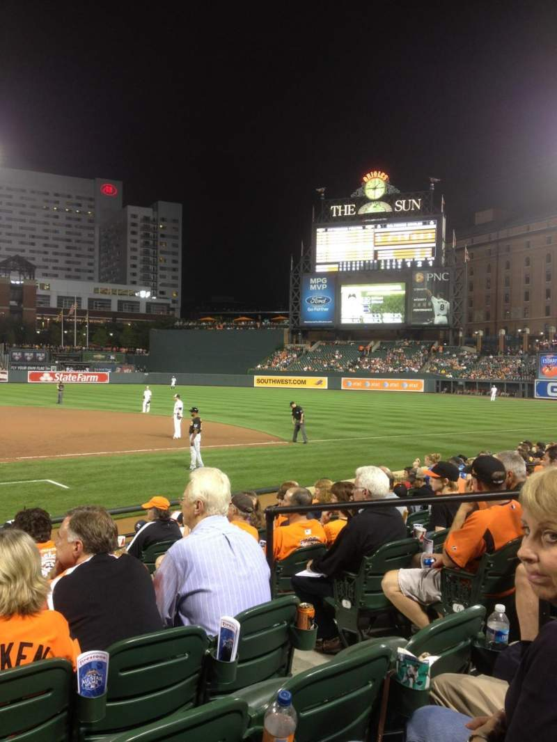 Oriole Park At Camden Yards Section 22 Row 6 Seat 6