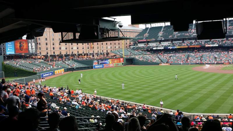 Seating view for Oriole Park at Camden Yards Section 79 Row 10 Seat 14