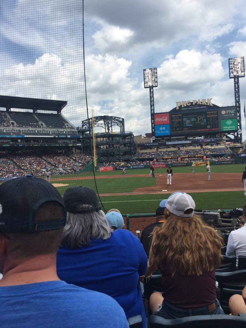 Seating view for PNC Park Section 110 Row L Seat 6