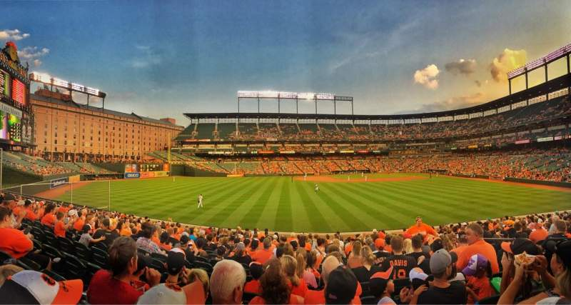 Seating view for Oriole Park at Camden Yards Section 84 Row 20 Seat 8