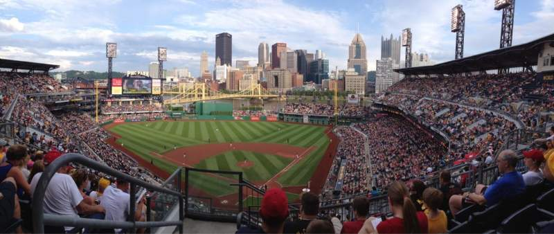 Seating view for PNC Park Section 317 Row L Seat 20