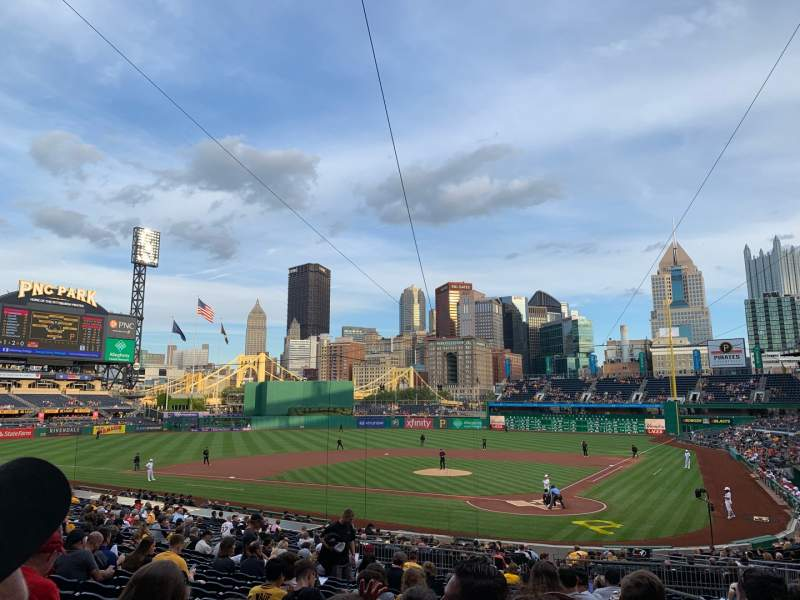 Seating view for PNC Park Section 119 Row U Seat 3