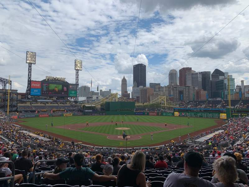 Seating view for PNC Park Section 116 Row CC Seat 10