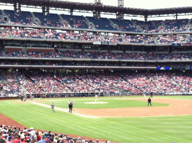 Citizens bank park, section: 109, row: 32, seat: 18