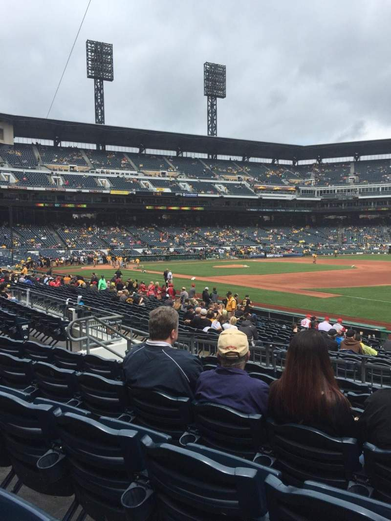 Seating view for PNC Park Section 105 Row G Seat 7