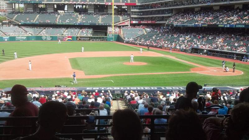 Seating view for Progressive Field Section 262 Row D Seat 13