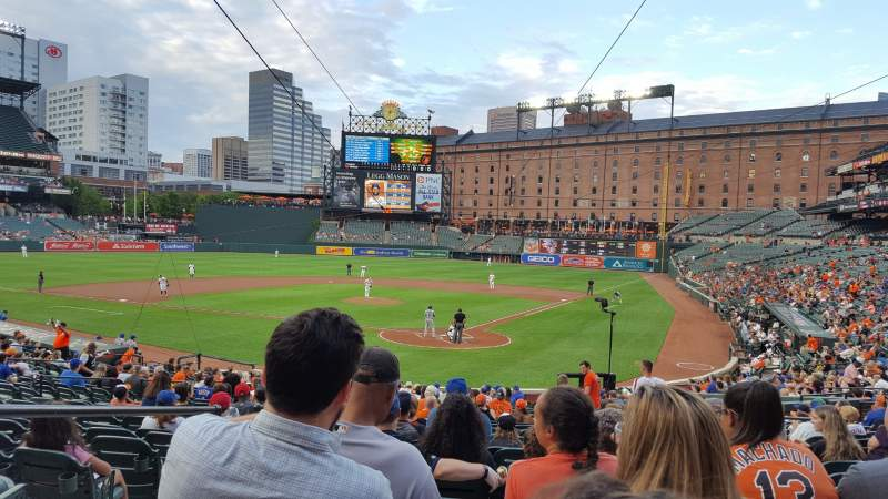 Seating view for Oriole Park at Camden Yards Section 40 Row 27 Seat 10-11
