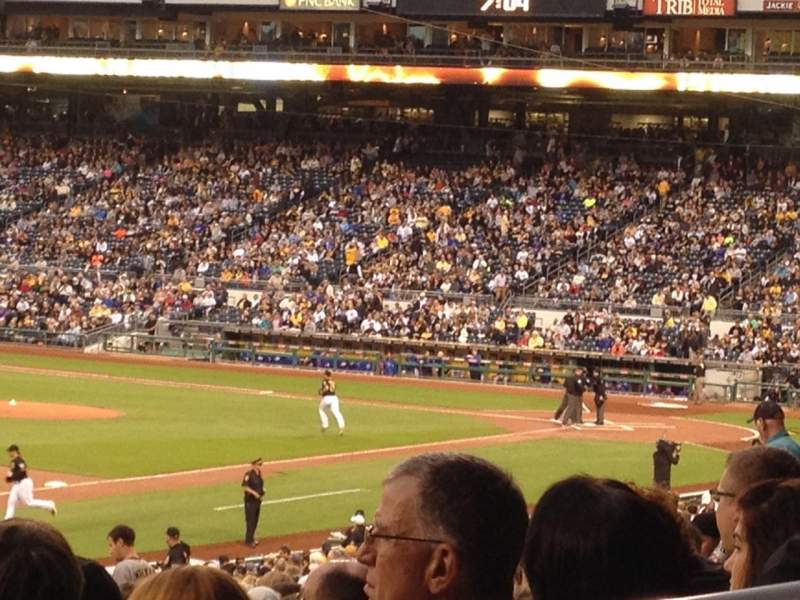 Seating view for PNC Park Section 129 Row AA Seat 4