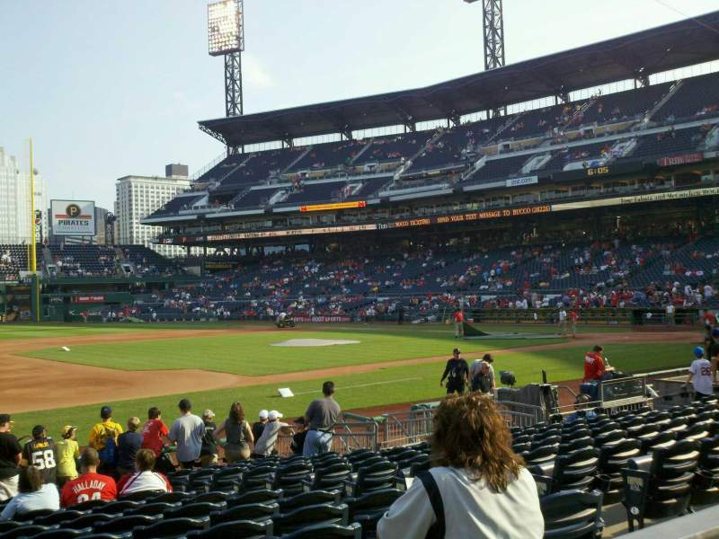 Seating view for PNC Park Section 125 Row A Seat 7
