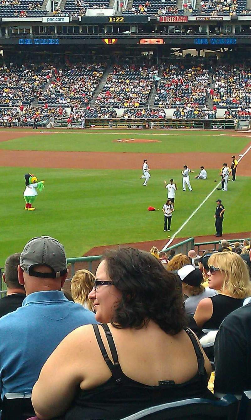 Seating view for PNC Park Section 132 Row z Seat 19