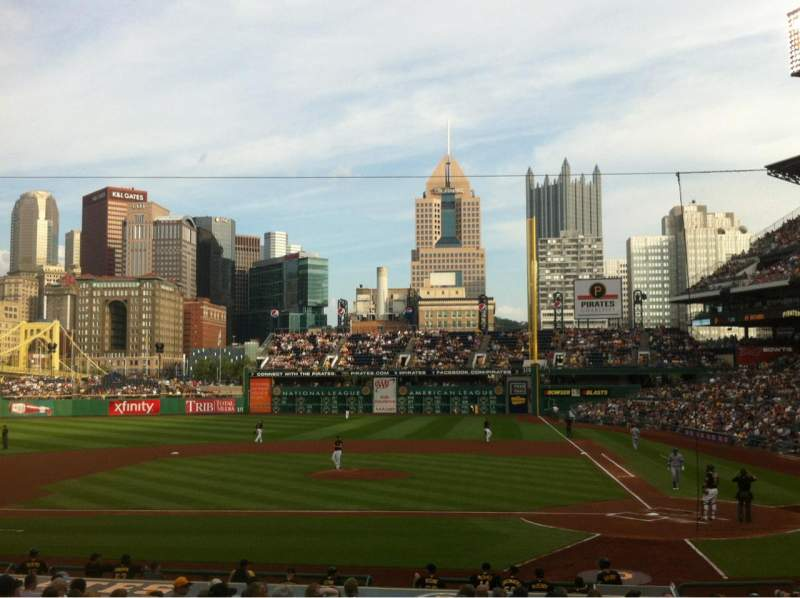 Seating view for PNC Park Section 120 Row K Seat 9