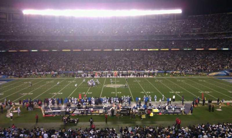 Seating view for Qualcomm Stadium Section P37