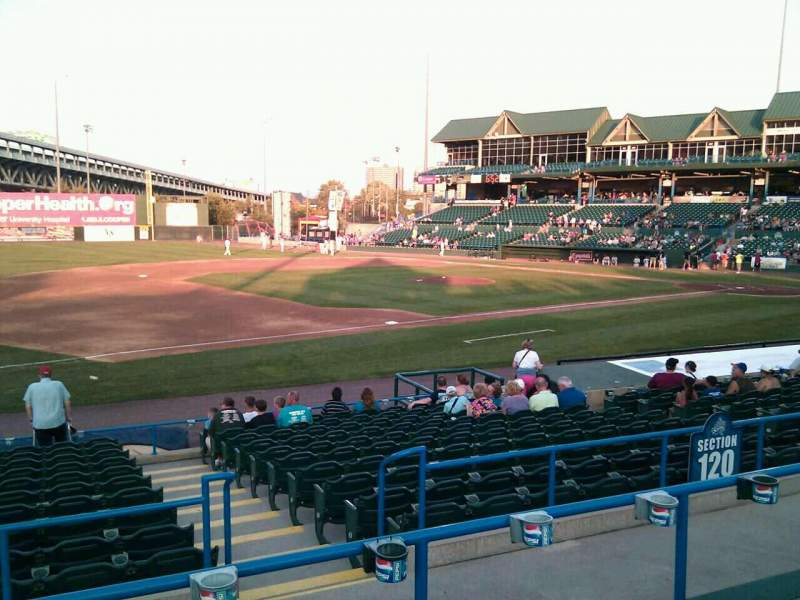 Seating view for Campbell's Field Section 218 Row p Seat 15
