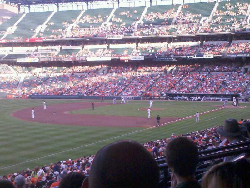 Oriole Park At Camden Yards Section 69 Home Of Baltimore