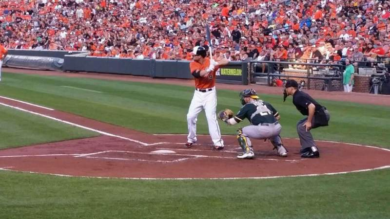 Seating view for Oriole Park at Camden Yards Section 48 Row 2 Seat 7