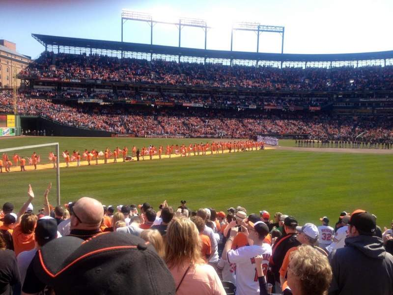 Seating view for Oriole Park at Camden Yards Section 86 Row 15 Seat 1