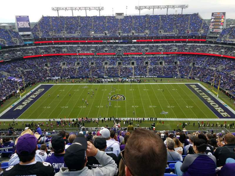 Seating view for M&T Bank Stadium Section 553 Row 21 Seat 20