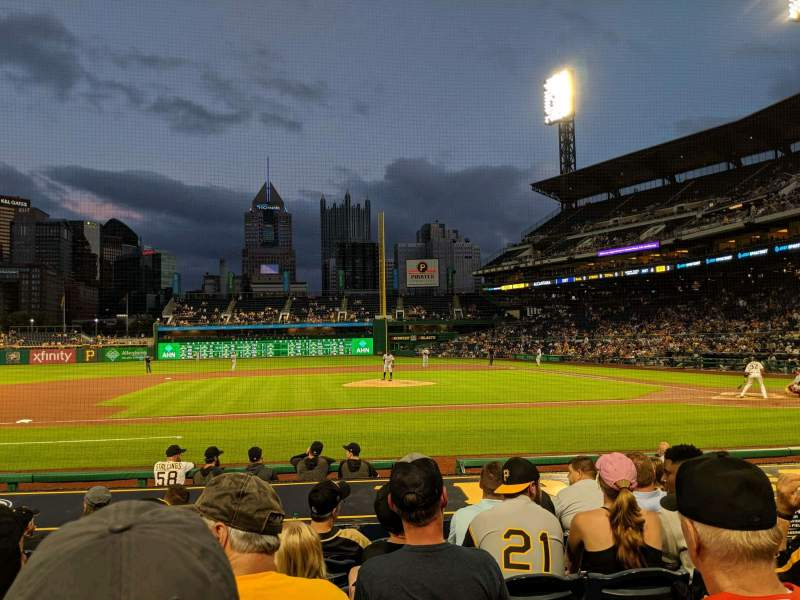 Seating view for PNC Park Section 22 Row M Seat 6