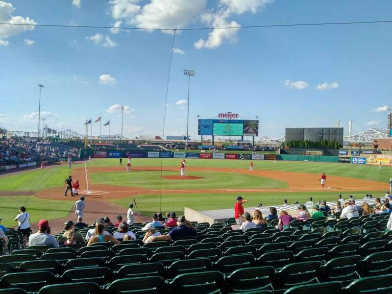 Seating view for Louisville Slugger Field Section 112 Row U Seat 13