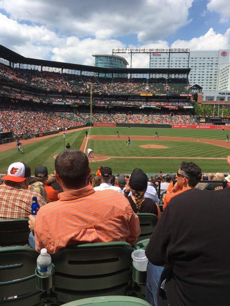 Seating view for Oriole Park at Camden Yards Section 28 Row 23 Seat 3