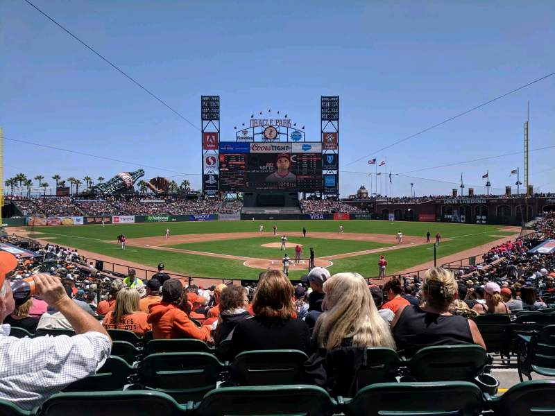 Seating view for Oracle Park Section 116 Row 28 Seat 3