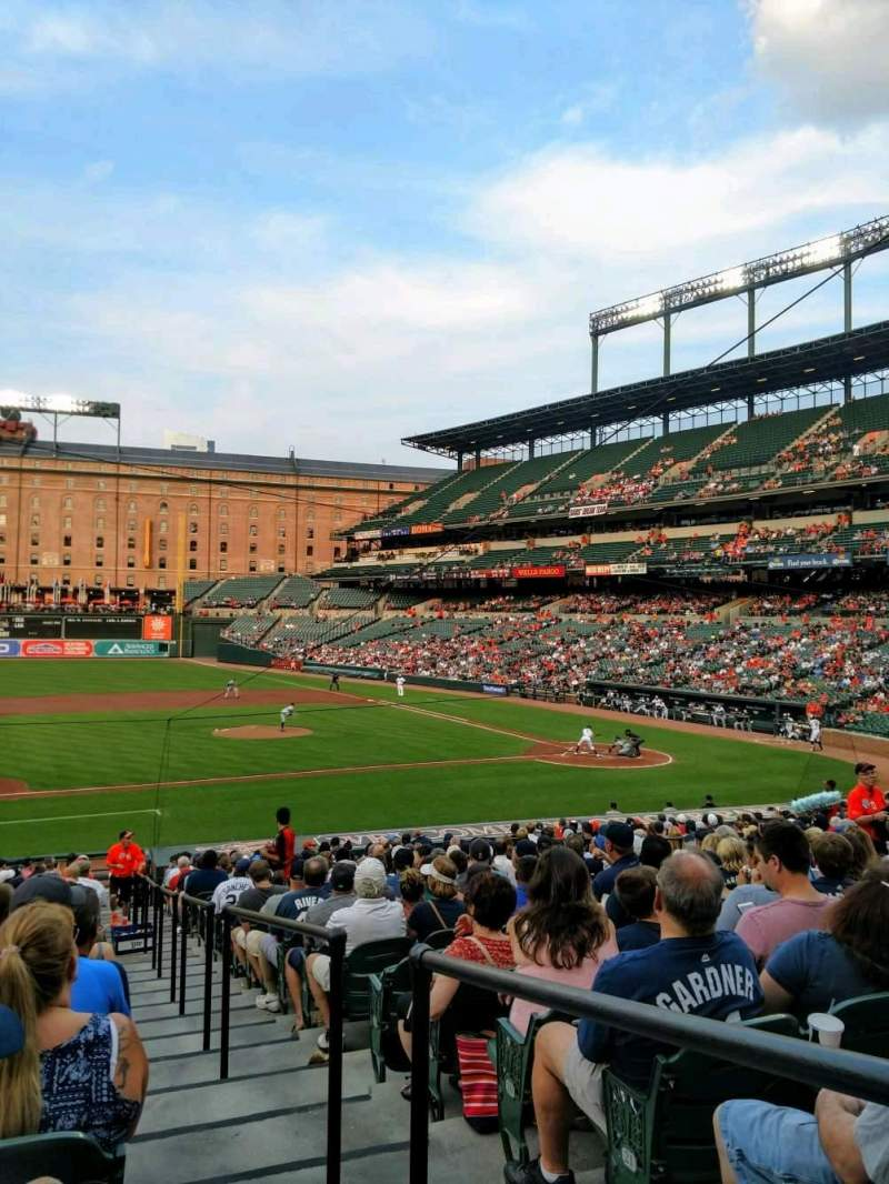Seating view for Oriole Park at Camden Yards Section 54 Row 24 Seat 1
