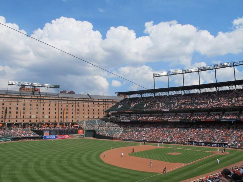 Seating view for Oriole Park at Camden Yards Section 262 Row 5 Seat 6