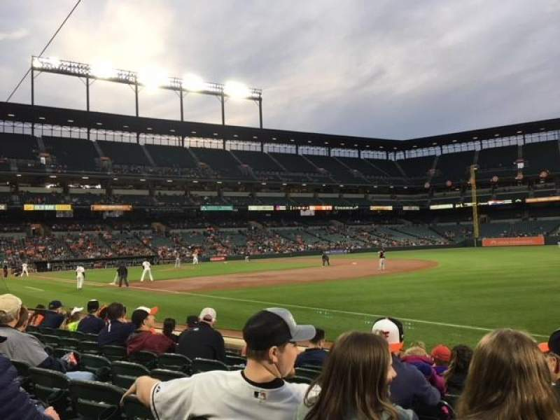 Seating view for Oriole Park at Camden Yards Section 12 Row 7 Seat 5