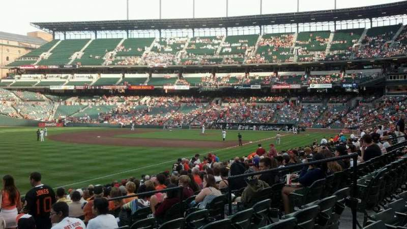 Seating view for Oriole Park at Camden Yards Section 68 Row 18 Seat 10